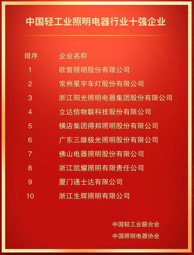 2019中国轻工业照明电器行业十强企业正式发布